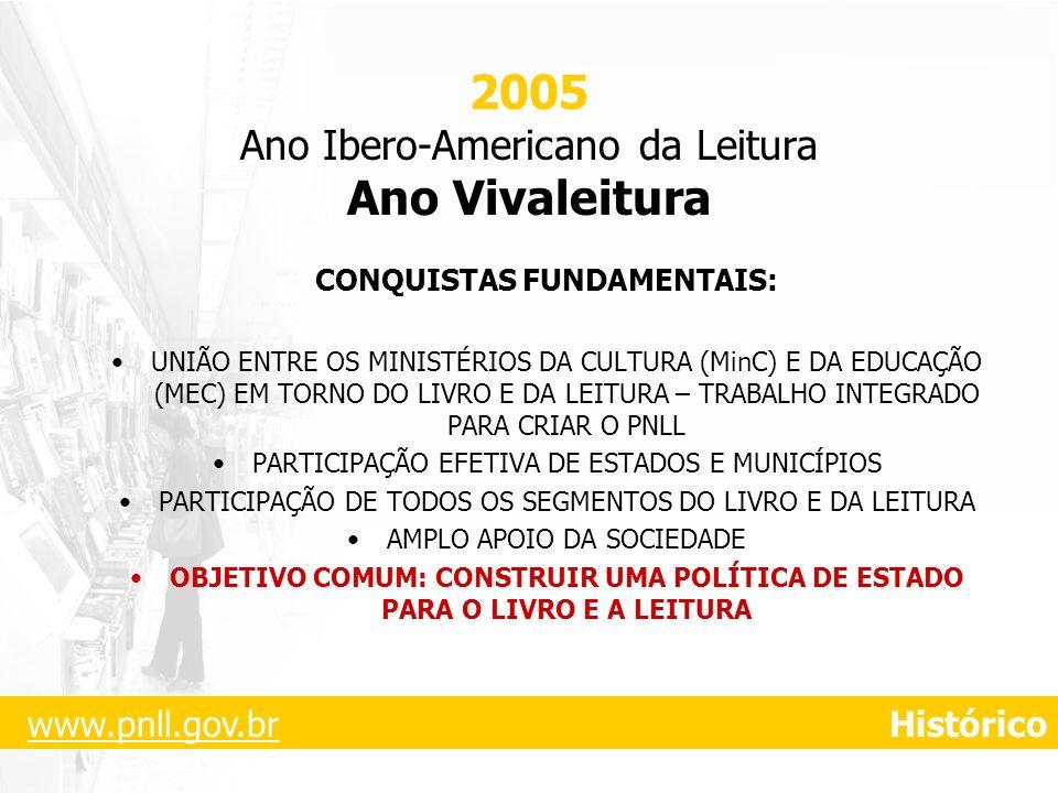2005 Ano Ibero-Americano da Leitura Ano Vivaleitura CONQUISTAS FUNDAMENTAIS: UNIÃO ENTRE OS MINISTÉRIOS DA CULTURA (MinC) E DA EDUCAÇÃO (MEC) EM TORNO