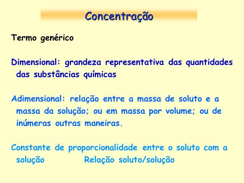 Termo genérico Dimensional: grandeza representativa das quantidades das substâncias químicas Adimensional: relação entre a massa de soluto e a massa d
