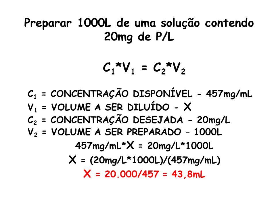 Preparar 1000L de uma solução contendo 20mg de P/L C 1 *V 1 = C 2 *V 2 C 1 = CONCENTRAÇÃO DISPONÍVEL - 457mg/mL V 1 = VOLUME A SER DILUÍDO - X C 2 = C