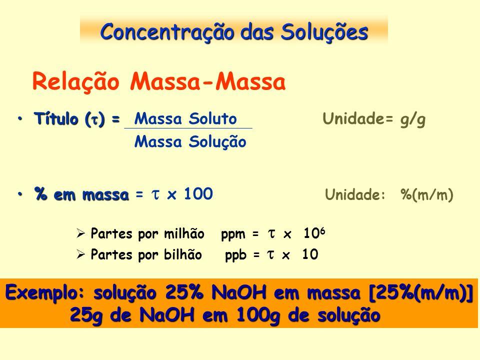 Relação Massa-Massa Título ( ) =Título ( ) = Massa Soluto Unidade= g/g Massa Solução % em massa% em massa = x 100 Unidade: %(m/m) Partes por milhão pp