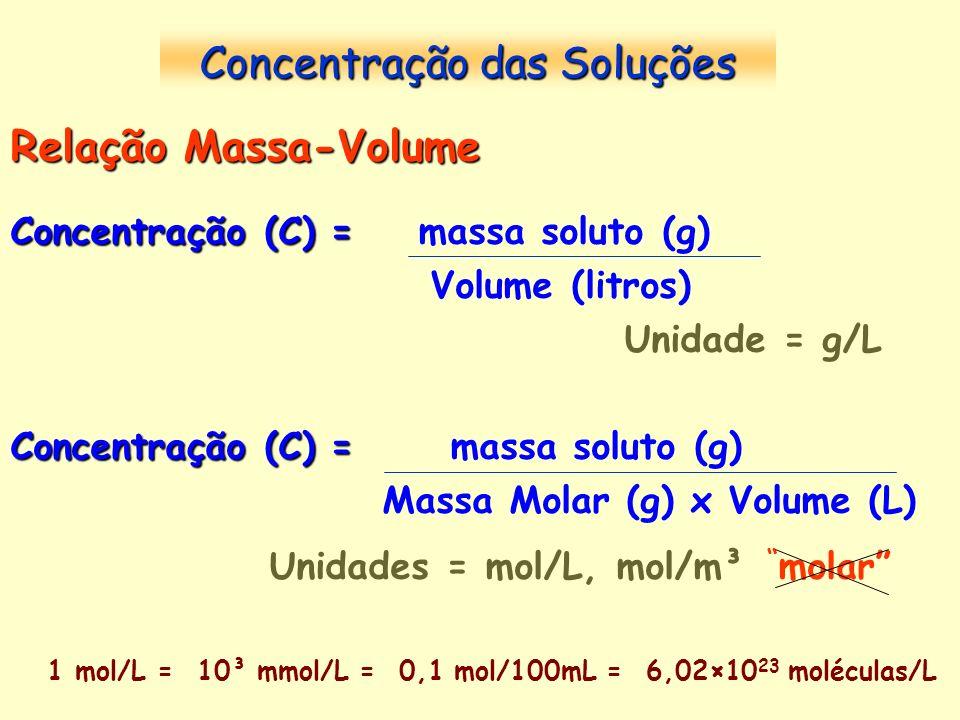 Relação Massa-Volume Concentração (C) = Concentração (C) = massa soluto (g) Volume (litros) Unidade = g/L Concentração (C) = Concentração (C) = massa