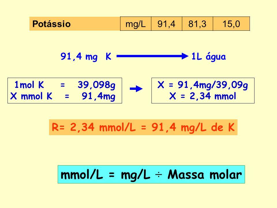Potássiomg/L 91,481,315,0 91,4 mg K 1L água 1mol K = 39,098g X mmol K = 91,4mg X = 91,4mg/39,09g X = 2,34 mmol R= 2,34 mmol/L = 91,4 mg/L de K mmol/L