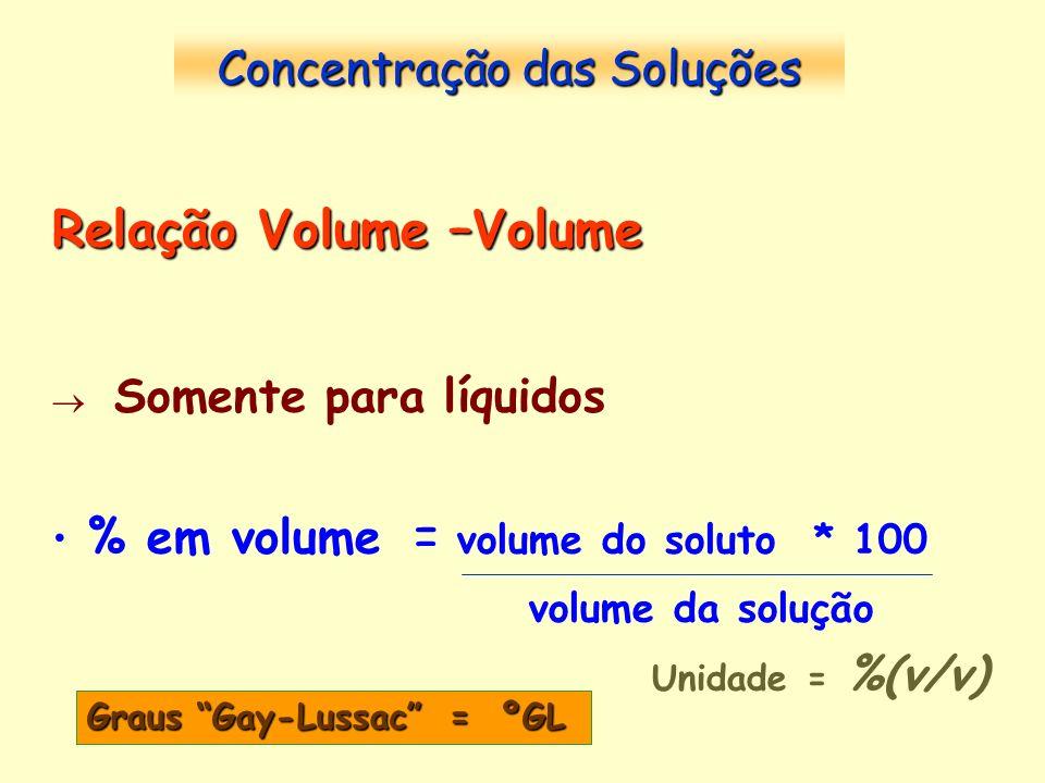 Relação Volume –Volume Somente para líquidos % em volume = volume do soluto * 100 volume da solução Unidade = %(v/v) Concentração das Soluções Graus G