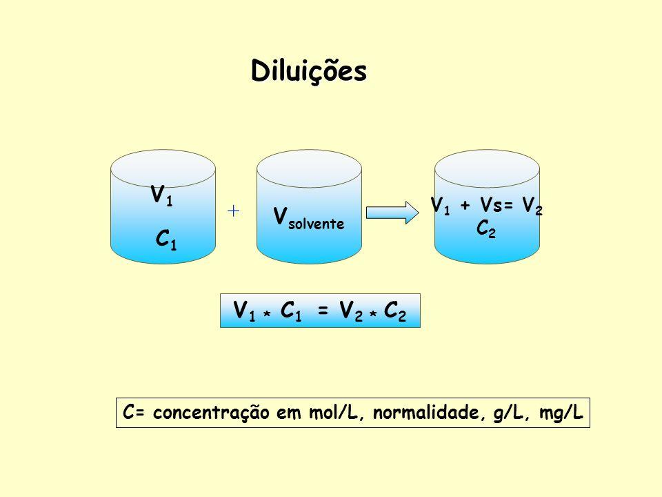 Diluições V 1 C 1 V solvente V 1 + Vs= V 2 C 2 + V 1 * C 1 = V 2 * C 2 C= concentração em mol/L, normalidade, g/L, mg/L