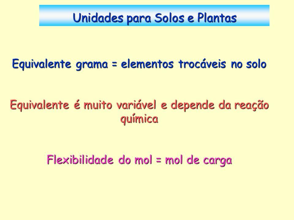 Unidades para Solos e Plantas Equivalente grama = elementos trocáveis no solo Equivalente é muito variável e depende da reação química Flexibilidade d