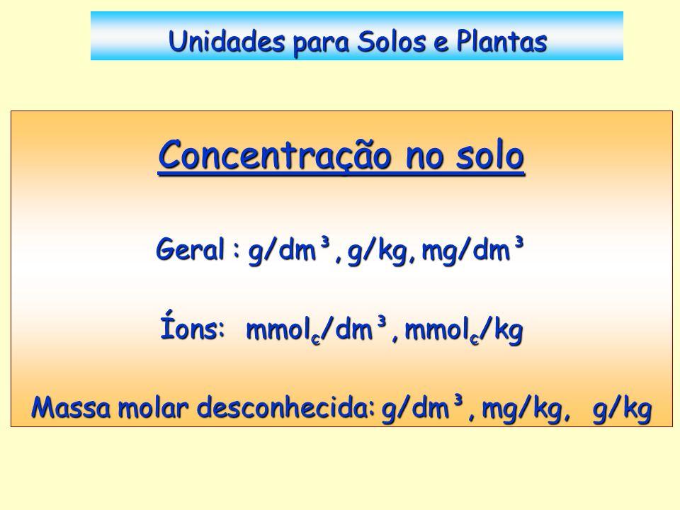 Unidades para Solos e Plantas Concentração no solo Geral : g/dm³, g/kg, mg/dm³ Íons: mmol c /dm³, mmol c /kg Massa molar desconhecida: g/dm³, mg/kg, g