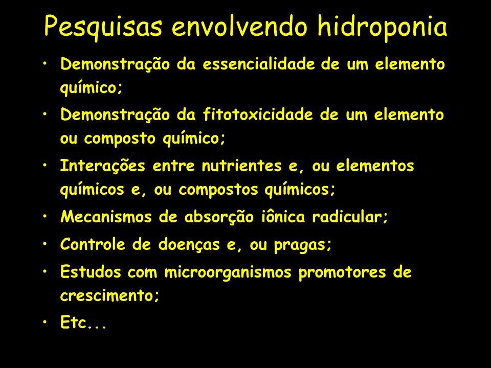 Pesquisas envolvendo hidroponia Demonstração da essencialidade de um elemento químico; Demonstração da fitotoxicidade de um elemento ou composto quími