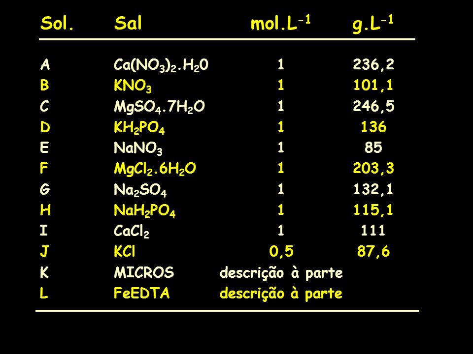 Sol.Salmol.L -1 g.L -1 ACa(NO 3 ) 2.H 2 01236,2 BKNO 3 1101,1 CMgSO 4.7H 2 O1246,5 DKH 2 PO 4 1136 ENaNO 3 185 FMgCl 2.6H 2 O1203,3 GNa 2 SO 4 1132,1
