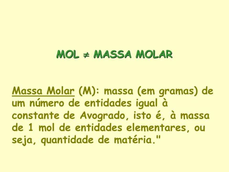 Massa Molar (M): massa (em gramas) de um número de entidades igual à constante de Avogrado, isto é, à massa de 1 mol de entidades elementares, ou seja