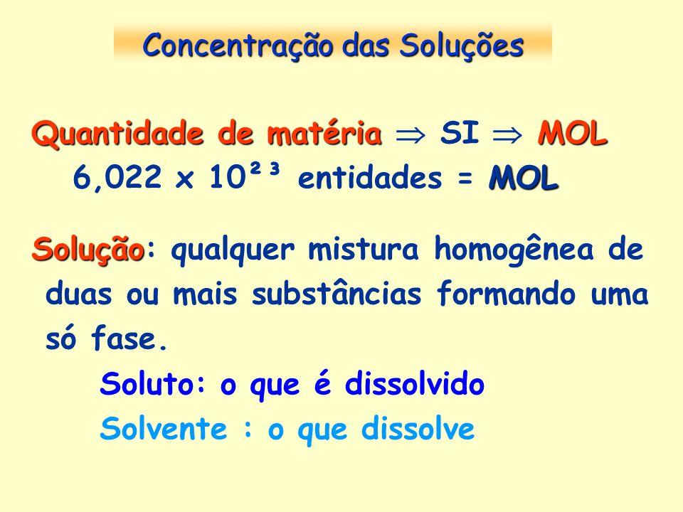 Quantidade de matériaMOL Quantidade de matéria SI MOL MOL 6,022 x 10²³ entidades = MOL Solução Solução: qualquer mistura homogênea de duas ou mais sub