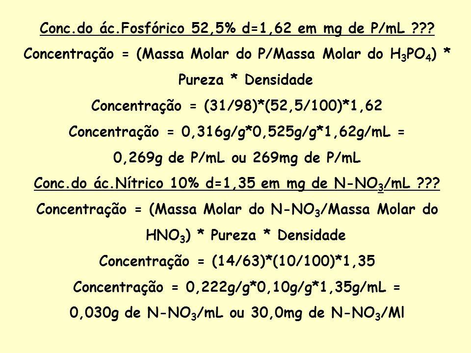 Conc.do ác.Fosfórico 52,5% d=1,62 em mg de P/mL ??? Concentração = (Massa Molar do P/Massa Molar do H 3 PO 4 ) * Pureza * Densidade Concentração = (31