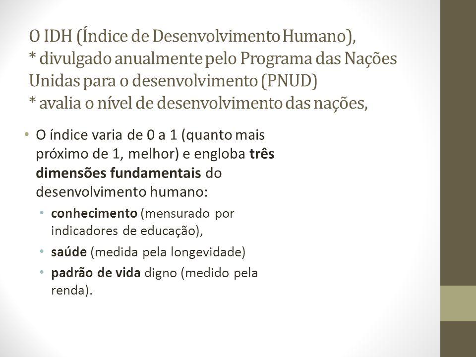 O IDH (Índice de Desenvolvimento Humano), * divulgado anualmente pelo Programa das Nações Unidas para o desenvolvimento (PNUD) * avalia o nível de des