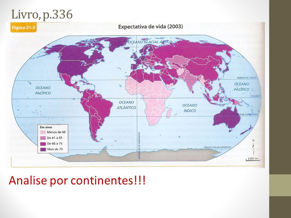 Livro, p.336 Analise por continentes!!!