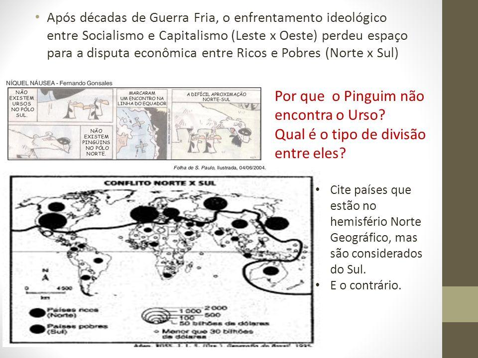 Utilizam como fatores para esta regionalização o grau de industrialização e a dependência econômica externa.