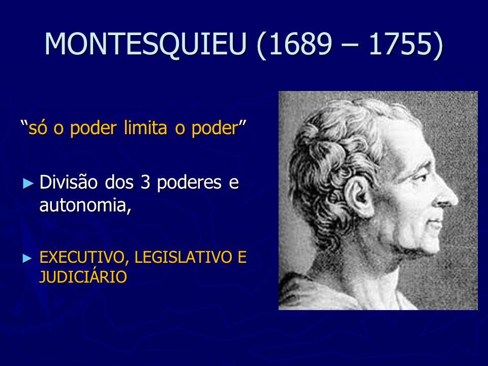 MONTESQUIEU (1689 – 1755) só o poder limita o podersó o poder limita o poder Divisão dos 3 poderes e autonomia, Divisão dos 3 poderes e autonomia, EXE