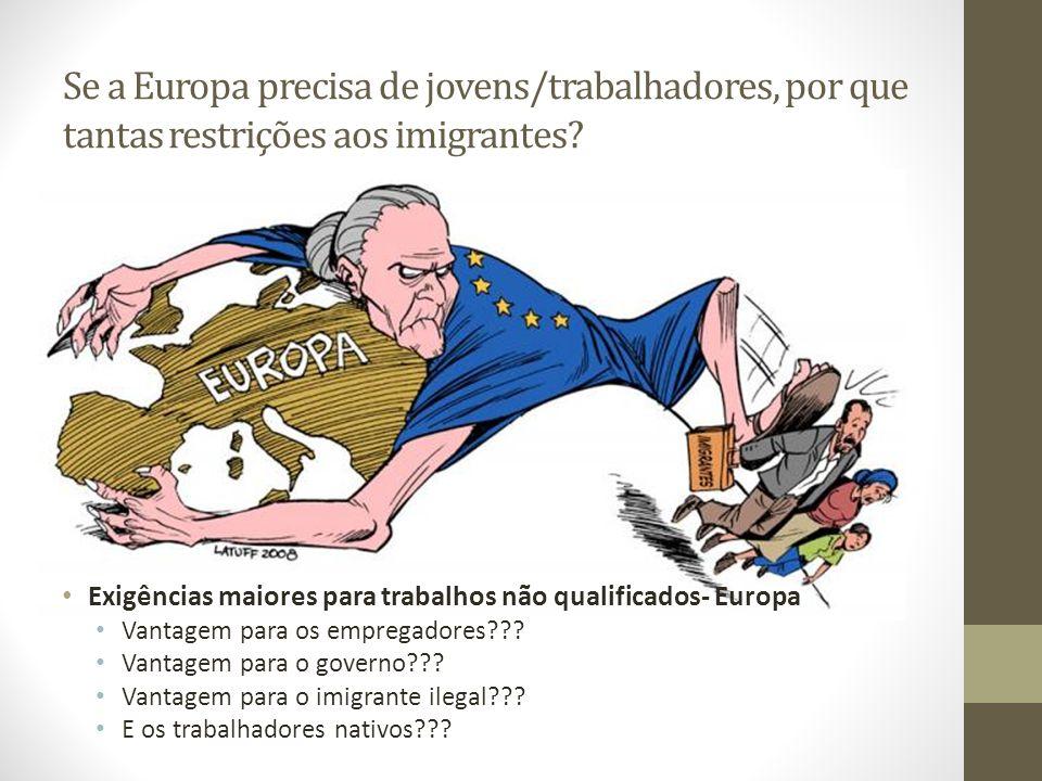 Se a Europa precisa de jovens/trabalhadores, por que tantas restrições aos imigrantes.