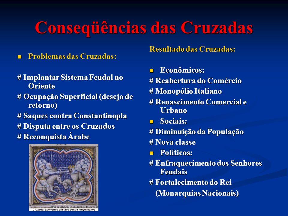 Conseqüências das Cruzadas Problemas das Cruzadas: Problemas das Cruzadas: # Implantar Sistema Feudal no Oriente # Ocupação Superficial (desejo de ret