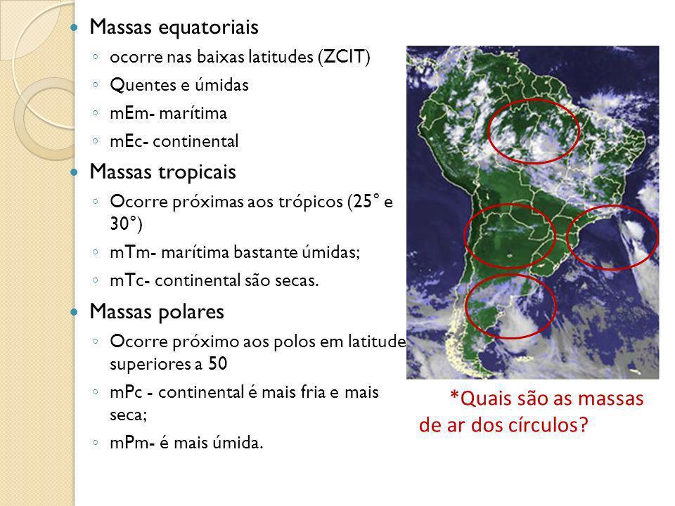 Massas equatoriais ocorre nas baixas latitudes (ZCIT) Quentes e úmidas mEm- marítima mEc- continental Massas tropicais Ocorre próximas aos trópicos (2