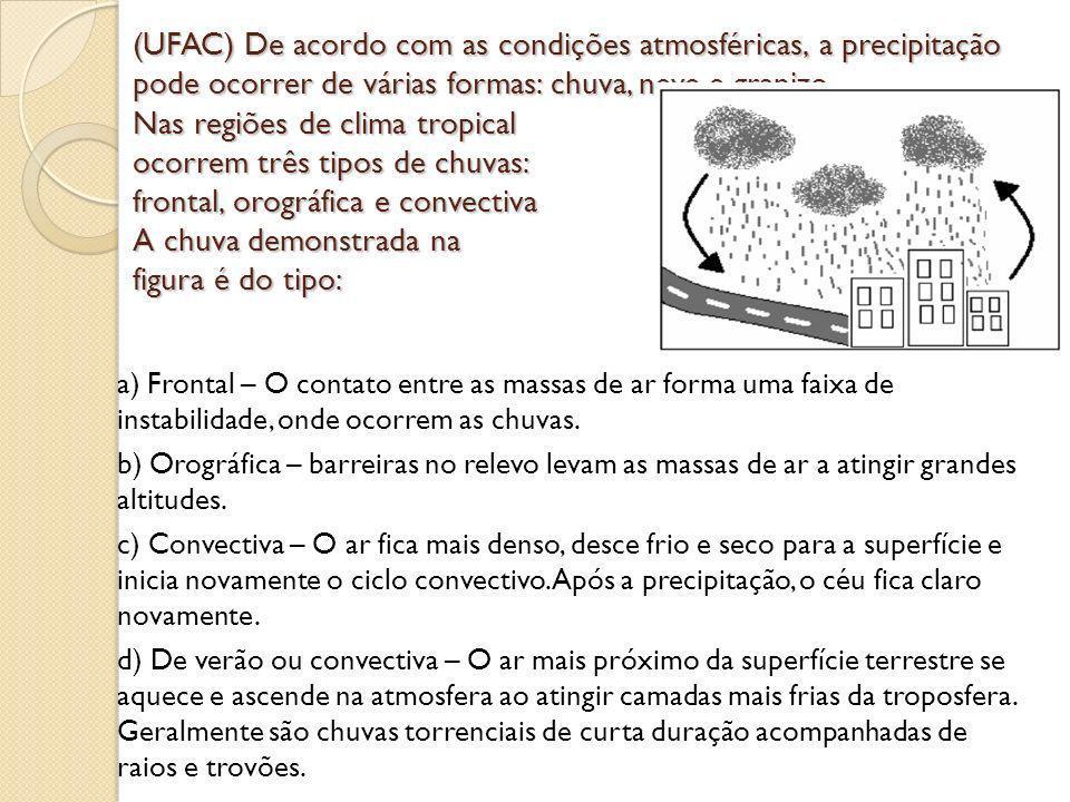 (UFAC) De acordo com as condições atmosféricas, a precipitação pode ocorrer de várias formas: chuva, neve e granizo. Nas regiões de clima tropical oco