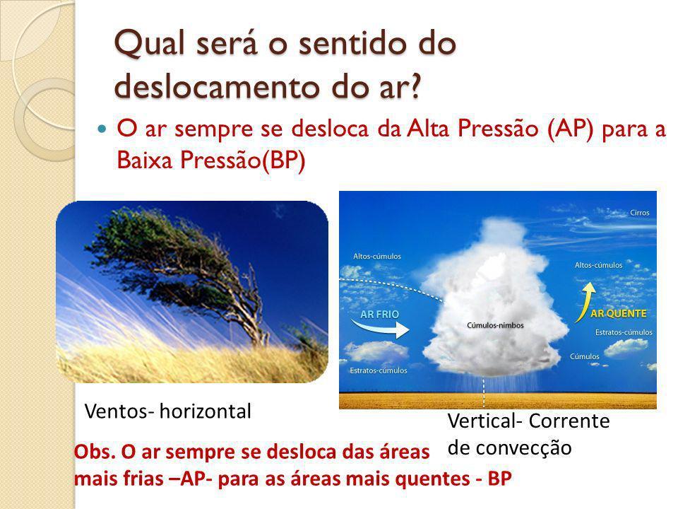 Qual será o sentido do deslocamento do ar? O ar sempre se desloca da Alta Pressão (AP) para a Baixa Pressão(BP) Vertical- Corrente de convecção Ventos