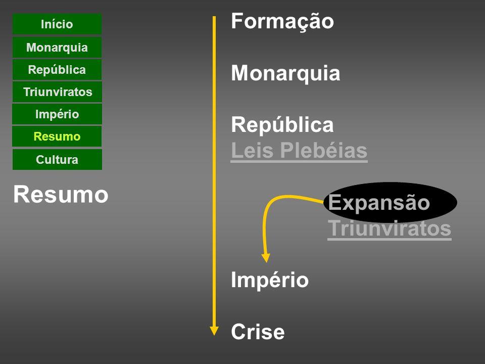 Resumo Formação Monarquia República Leis Plebéias Expansão Triunviratos Império Crise Início Monarquia República Império Resumo Triunviratos Cultura