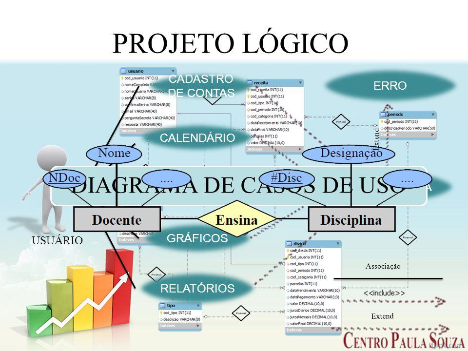PROJETO LÓGICO DIAGRAMA DE CLASSESEVOLUÇÃO DO LAYOUT