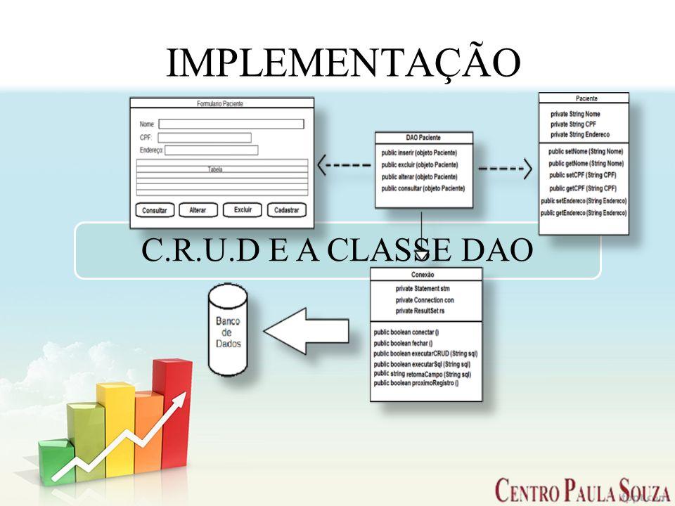 IMPLEMENTAÇÃO C.R.U.D E A CLASSE DAO