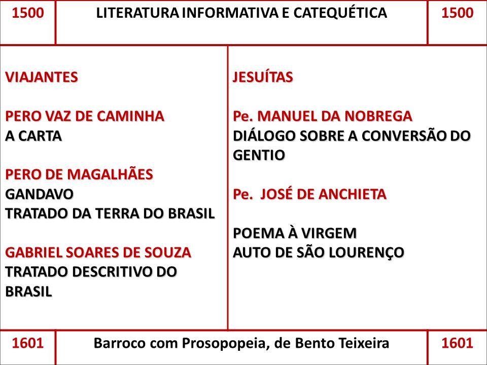 1500LITERATURA INFORMATIVA E CATEQUÉTICA1500 VIAJANTES PERO VAZ DE CAMINHA A CARTA PERO DE MAGALHÃES GANDAVO TRATADO DA TERRA DO BRASIL GABRIEL SOARES