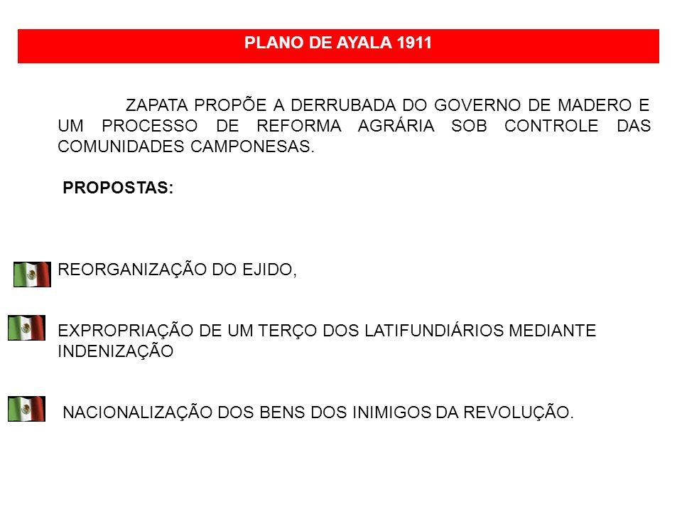 ZAPATA PROPÕE A DERRUBADA DO GOVERNO DE MADERO E UM PROCESSO DE REFORMA AGRÁRIA SOB CONTROLE DAS COMUNIDADES CAMPONESAS.
