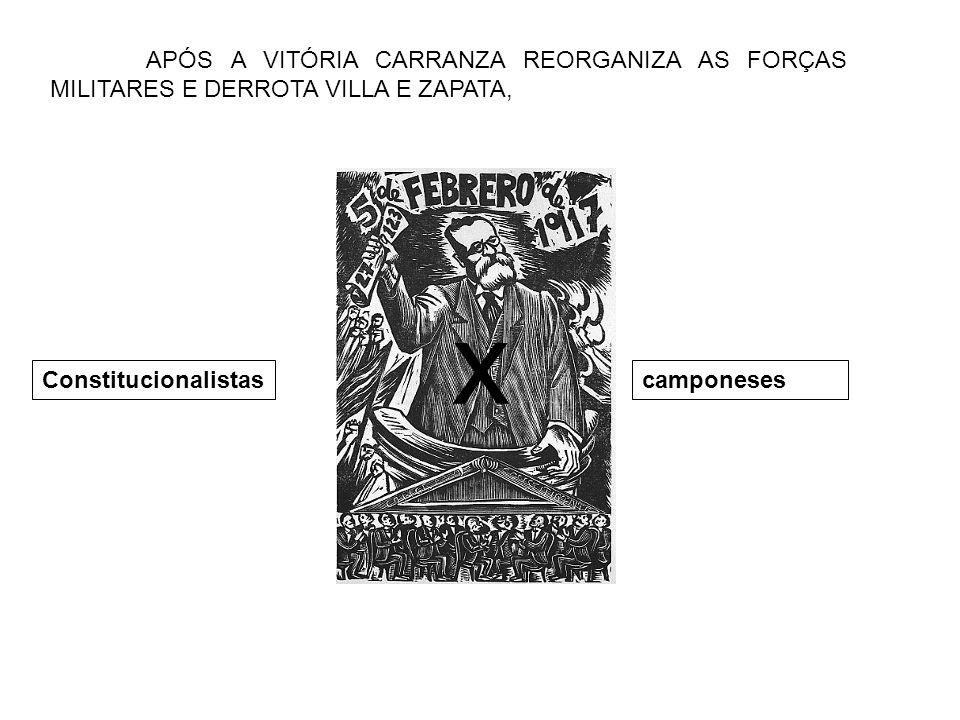 camponeses APÓS A VITÓRIA CARRANZA REORGANIZA AS FORÇAS MILITARES E DERROTA VILLA E ZAPATA, Constitucionalistas x