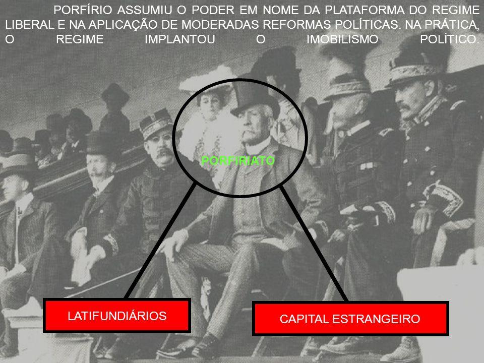 REGIME DITATORIAL LIDERADO POR PORFÍRIO DIAZ, DESENVOLVIMENTO DO CAPITALISMO MEXICANO, ENTRADA DE CAPITAIS E EMPRESAS ESTRANGEIRAS PRÁTICA DE UMA POLÍTICA ANTI POPULAR.