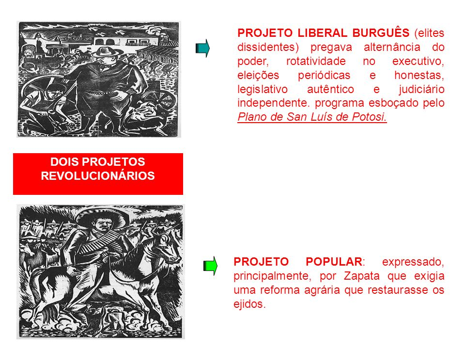 PROJETO LIBERAL BURGUÊS (elites dissidentes) pregava alternância do poder, rotatividade no executivo, eleições periódicas e honestas, legislativo autêntico e judiciário independente.