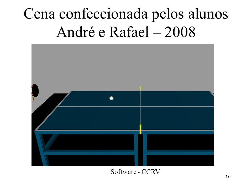10 Cena confeccionada pelos alunos André e Rafael – 2008 Software - CCRV