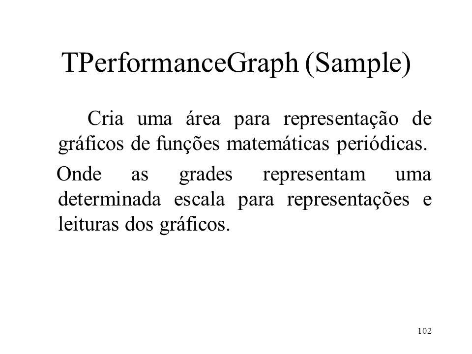 102 TPerformanceGraph (Sample) Cria uma área para representação de gráficos de funções matemáticas periódicas. Onde as grades representam uma determin
