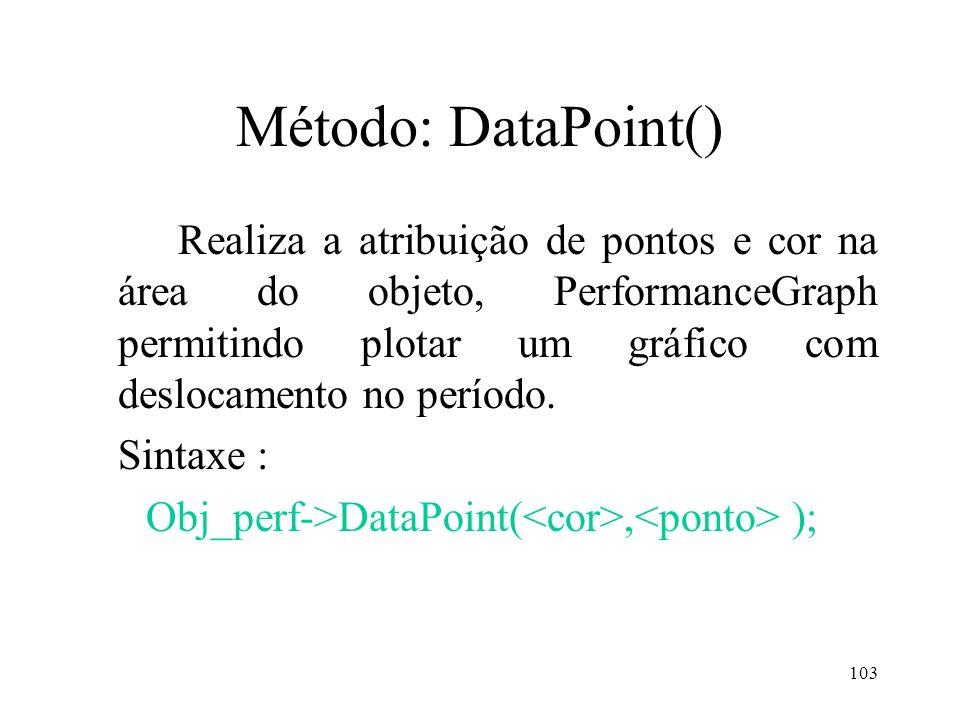103 Método: DataPoint() Realiza a atribuição de pontos e cor na área do objeto, PerformanceGraph permitindo plotar um gráfico com deslocamento no perí