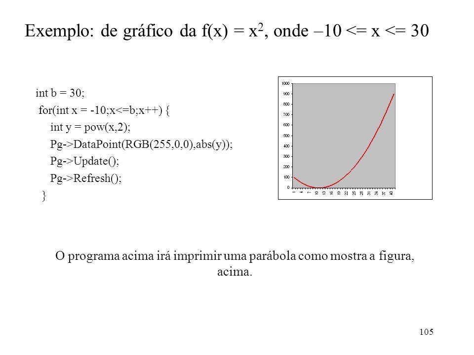 105 Exemplo: de gráfico da f(x) = x 2, onde –10 <= x <= 30 int b = 30; for(int x = -10;x<=b;x++) { int y = pow(x,2); Pg->DataPoint(RGB(255,0,0),abs(y)