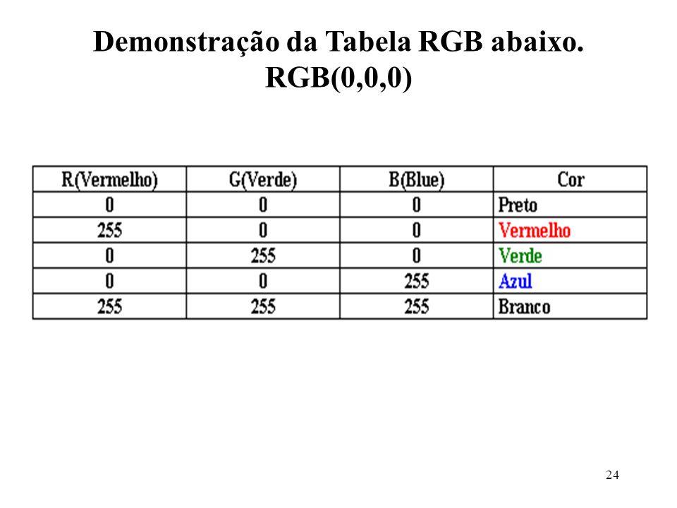 24 Demonstração da Tabela RGB abaixo. RGB(0,0,0)
