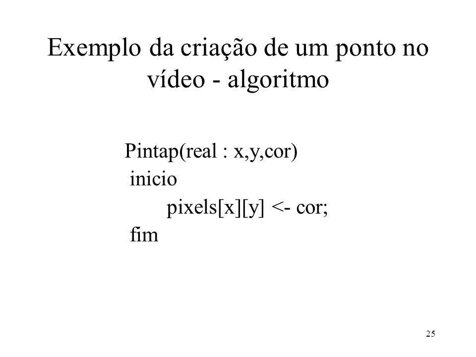 25 Exemplo da criação de um ponto no vídeo - algoritmo Pintap(real : x,y,cor) inicio pixels[x][y] <- cor; fim