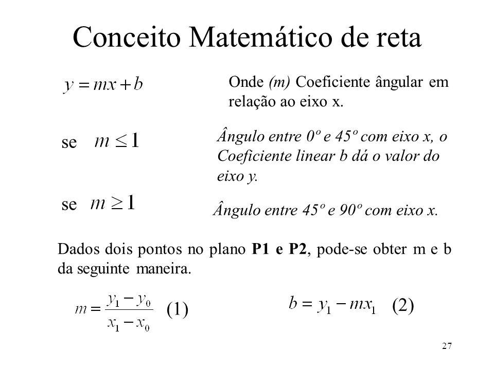 27 Conceito Matemático de reta Onde (m) Coeficiente ângular em relação ao eixo x. Ângulo entre 0º e 45º com eixo x, o Coeficiente linear b dá o valor
