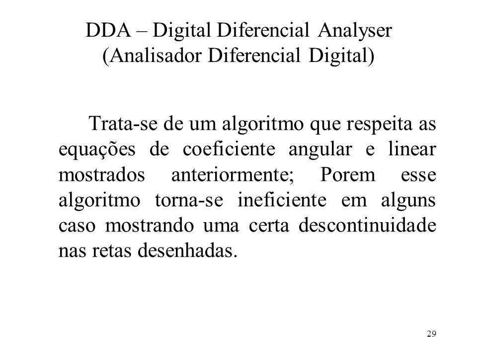 29 DDA – Digital Diferencial Analyser (Analisador Diferencial Digital) Trata-se de um algoritmo que respeita as equações de coeficiente angular e line