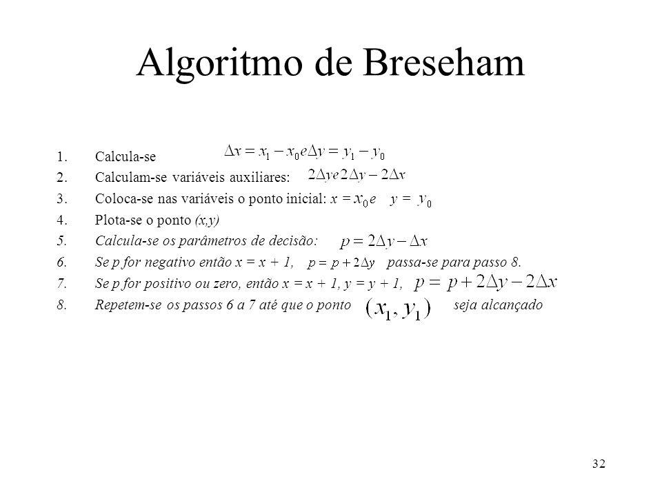 32 Algoritmo de Breseham 1.Calcula-se 2.Calculam-se variáveis auxiliares: 3.Coloca-se nas variáveis o ponto inicial: x = e y = 4.Plota-se o ponto (x,y