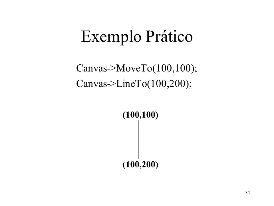 37 Exemplo Prático Canvas->MoveTo(100,100); Canvas->LineTo(100,200); (100,100) (100,200)