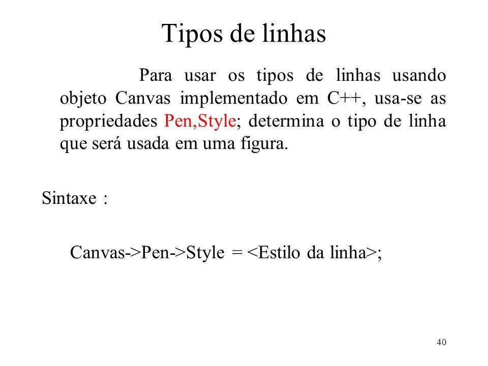 40 Tipos de linhas Para usar os tipos de linhas usando objeto Canvas implementado em C++, usa-se as propriedades Pen,Style; determina o tipo de linha