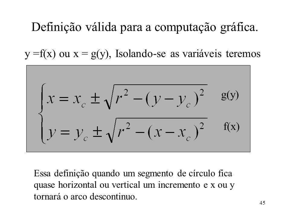 45 Definição válida para a computação gráfica. y =f(x) ou x = g(y), Isolando-se as variáveis teremos g(y) f(x) Essa definição quando um segmento de cí