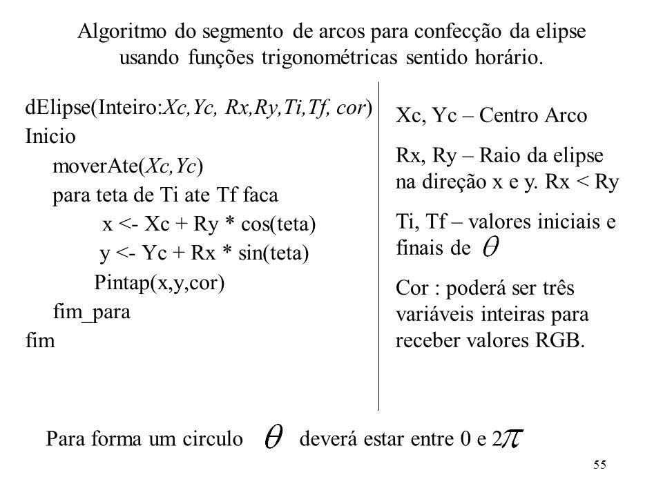 55 Algoritmo do segmento de arcos para confecção da elipse usando funções trigonométricas sentido horário. dElipse(Inteiro:Xc,Yc, Rx,Ry,Ti,Tf, cor) In