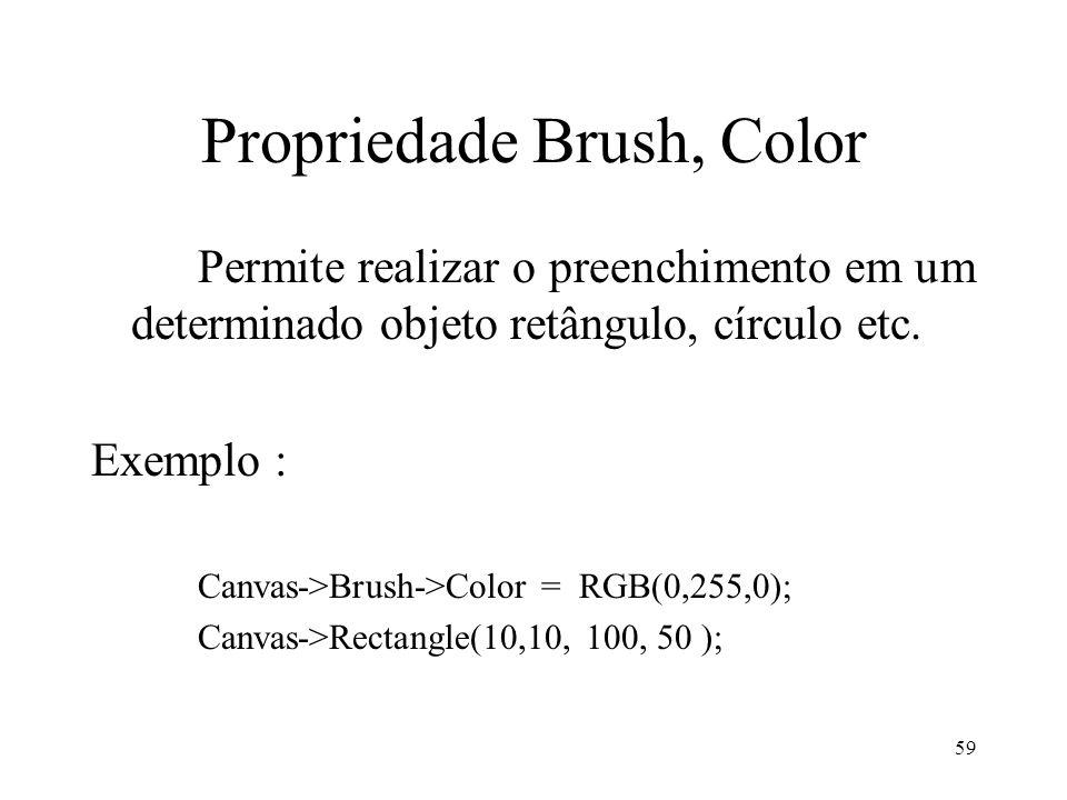59 Propriedade Brush, Color Permite realizar o preenchimento em um determinado objeto retângulo, círculo etc. Exemplo : Canvas->Brush->Color = RGB(0,2