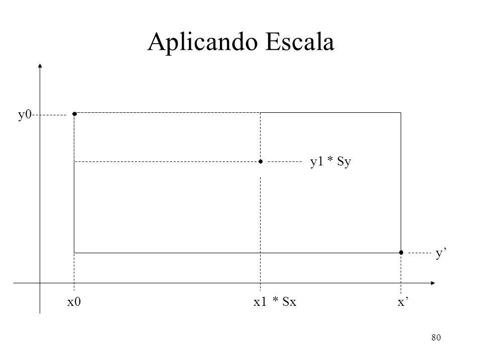 80 Aplicando Escala x0x1 y0 y1 * Sy * Sx y x