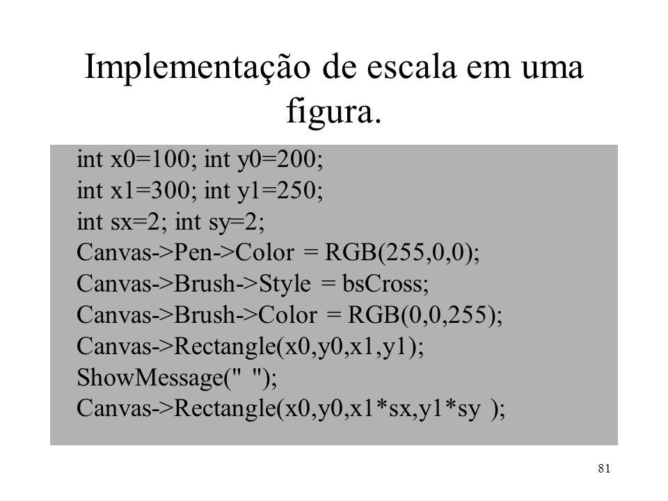 81 Implementação de escala em uma figura. int x0=100; int y0=200; int x1=300; int y1=250; int sx=2; int sy=2; Canvas->Pen->Color = RGB(255,0,0); Canva