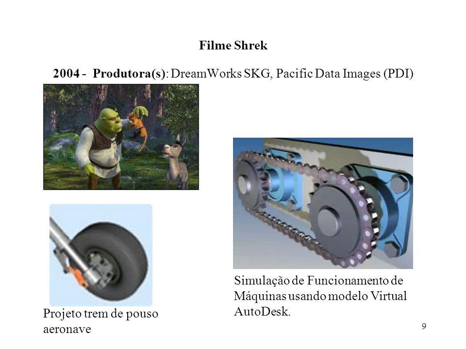 9 Filme Shrek 2004 - Produtora(s): DreamWorks SKG, Pacific Data Images (PDI) Simulação de Funcionamento de Máquinas usando modelo Virtual AutoDesk. Pr
