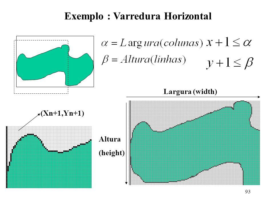 93 Exemplo : Varredura Horizontal Altura (height) Largura (width) (Xn+1,Yn+1)